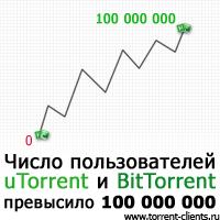 Число пользователей uTorrent и BitTorrent превысило 100 миллионов
